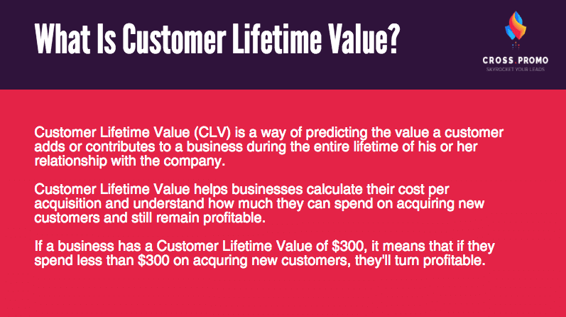 what is customer lifetime value
